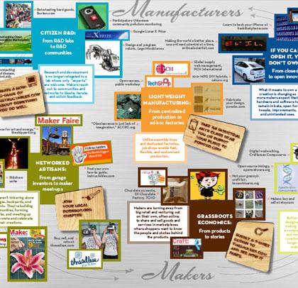 maker-map.jpg