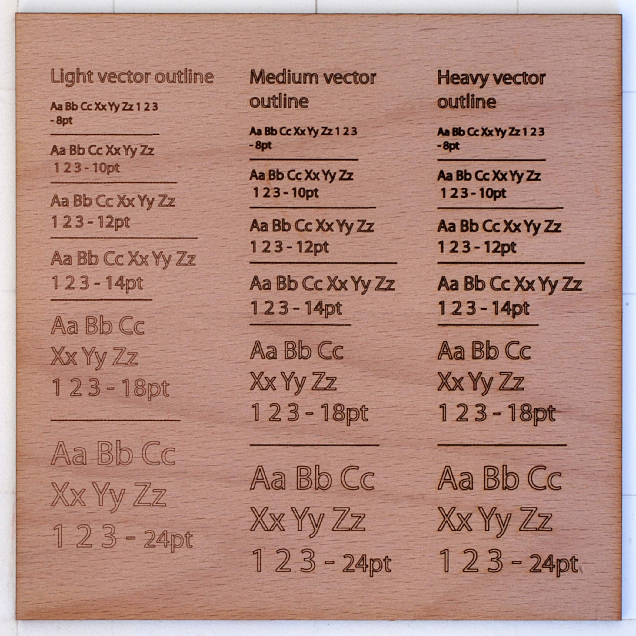 Technoply Beech Plywood