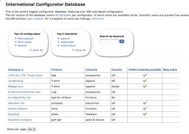 configurator database