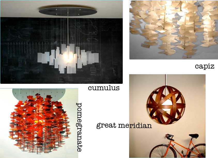 Sustainable Lighting From Propellor Design