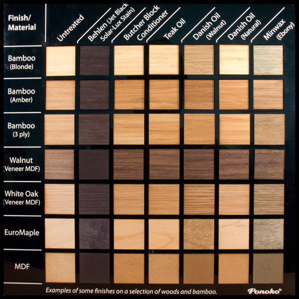 Staining wood sheet materials — 7 different woods, 6 different ...