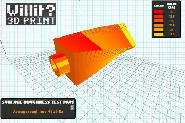 Willit 3D Print