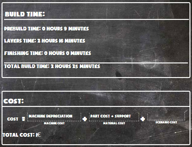 Time/Cost