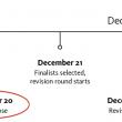 Design Challenge Timeline